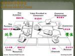 business model canvas1