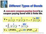 different types of bonds1