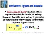 different types of bonds2