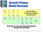 growth phases model example2