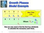 growth phases model example4