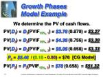 growth phases model example7