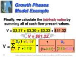 growth phases model example8