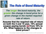 the role of bond maturity
