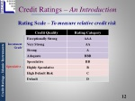 credit ratings an introduction