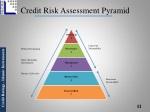 credit risk assessment pyramid