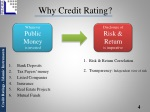 why credit rating