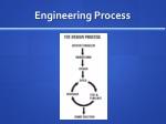 engineering process