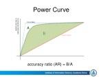 power curve 1