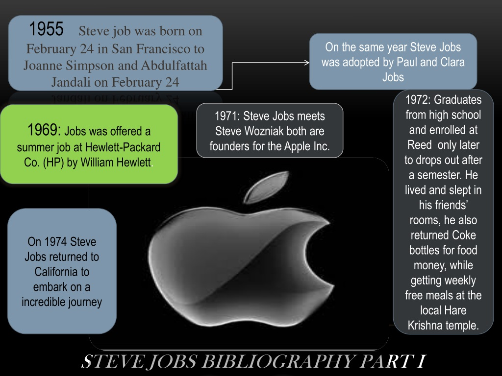 apple powerpoint template steve jobs gallery - powerpoint template, Modern powerpoint