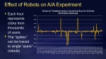 effect of robots on a a experiment