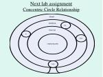 next lab assignment concentric circle relationship