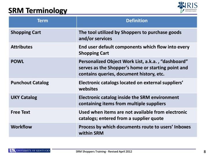 SRM Terminology