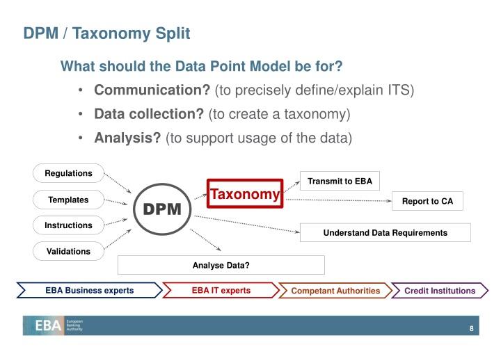 DPM / Taxonomy