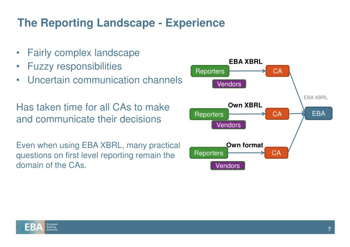 The Reporting Landscape - Experience