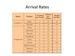 arrival rates