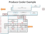produce cooler example