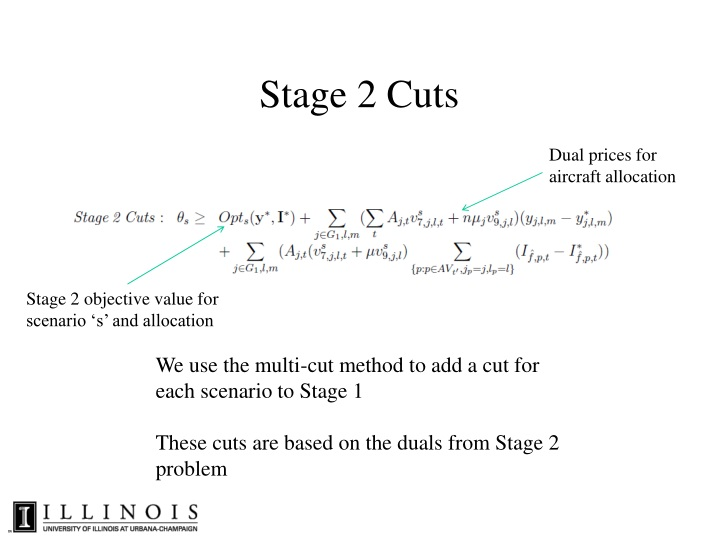 Stage 2 Cuts