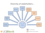 diversity of stakeholders