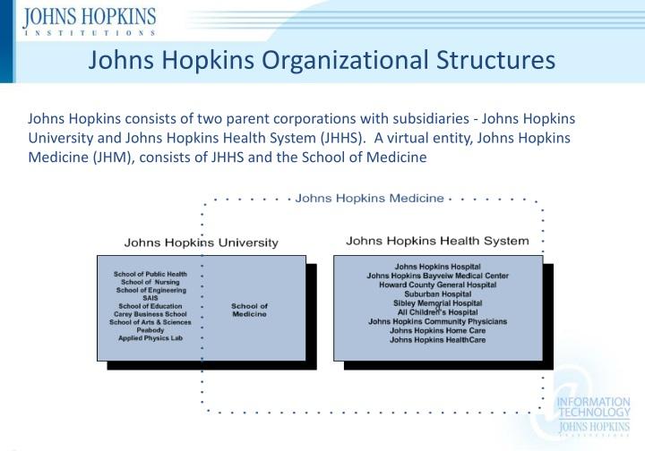 Johns Hopkins Organizational Structures