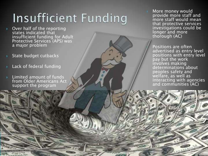 Insufficient funding
