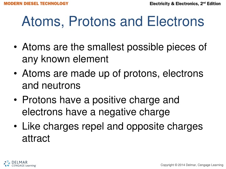 Atoms, Protons and Electrons