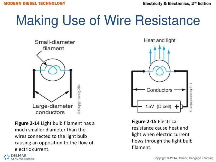 Making Use of Wire Resistance
