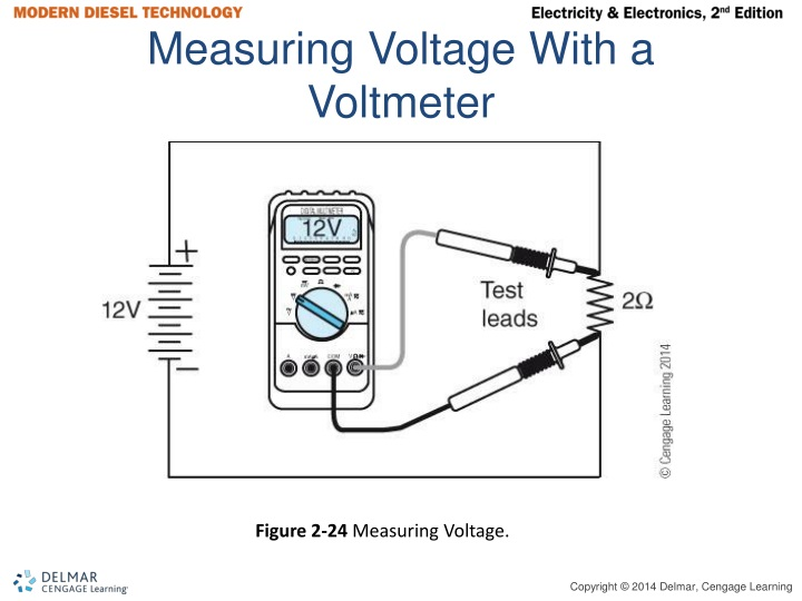 Measuring Voltage With a Voltmeter