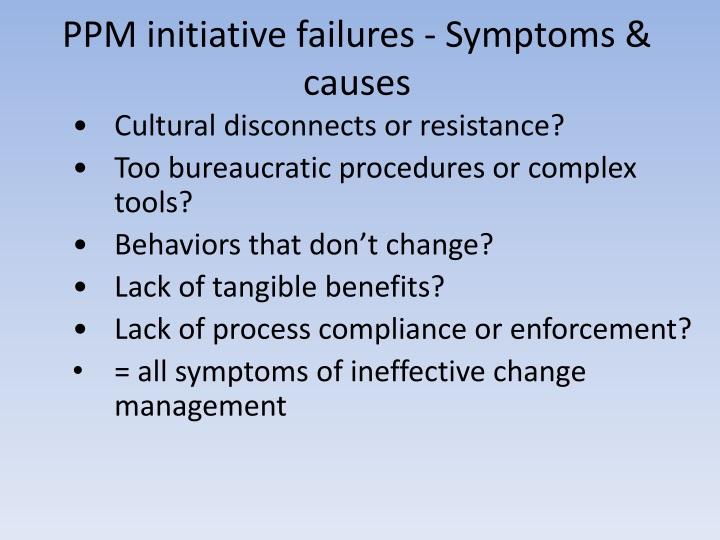 PPM initiative failures - Symptoms & causes