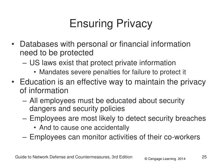 Ensuring Privacy