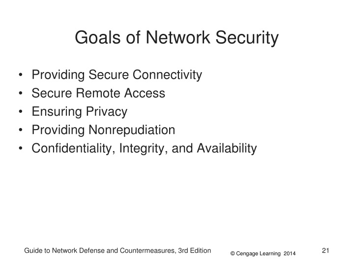 Goals of Network Security