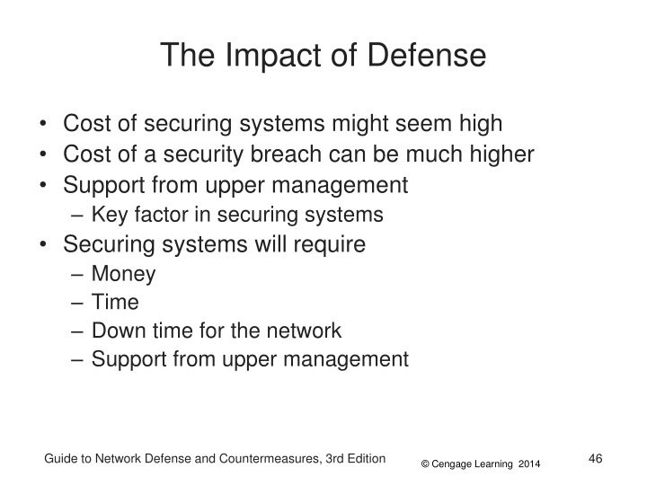The Impact of Defense