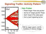 signaling traffic activity pattern2