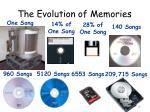 the evolution of memories1