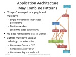 application architecture may combine patterns