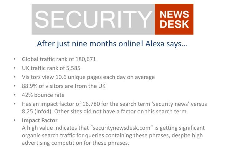 After just nine months online! Alexa says...