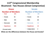 113 th congressional membership bicameral two houses great compromise
