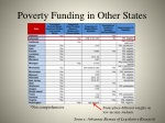 poverty funding in other states