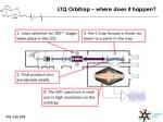 ltq orbitrap where does it happen