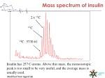 mass spectrum of insulin