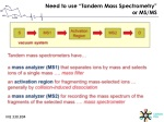 need to use tandem mass spectrometry or ms ms