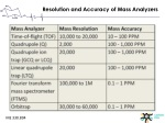 resolution and accuracy of mass analyzers