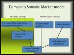 damasio s somatic marker model