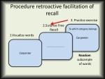 procedure retroactive facilitation of recall