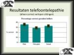 resultaten telefoontelepathie alleen correct verlopen zittingen