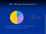2013 iwu age of first alcohol use