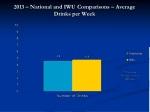 2013 national and iwu comparisons average drinks per week