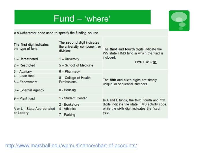 Fund where