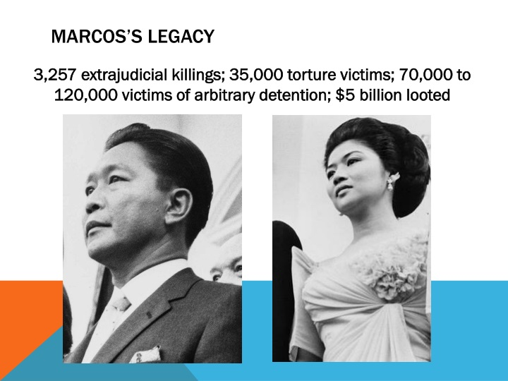 Marcos's legacy
