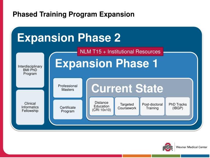 Phased Training Program Expansion